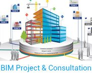 BIM Project & Consultation